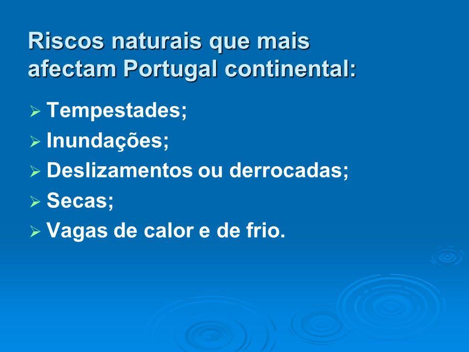 Riscos naturais que mais afectam Portugal continental: Tempestades; Inundações; Deslizamentos ou derrocadas; Secas; Vagas de calor e de frio.