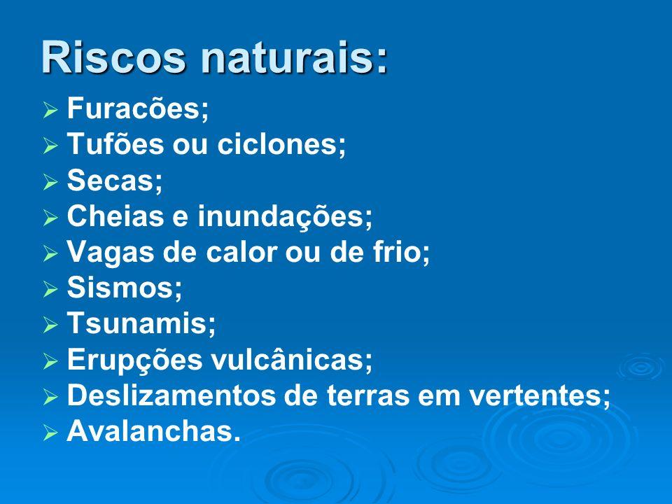 Riscos naturais: Furacões; Tufões ou ciclones; Secas; Cheias e inundações; Vagas de calor ou de frio; Sismos; Tsunamis; Erupções vulcânicas; Deslizame