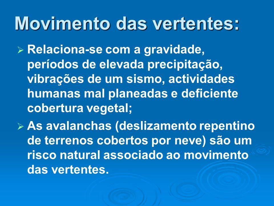 Movimento das vertentes: Relaciona-se com a gravidade, períodos de elevada precipitação, vibrações de um sismo, actividades humanas mal planeadas e de