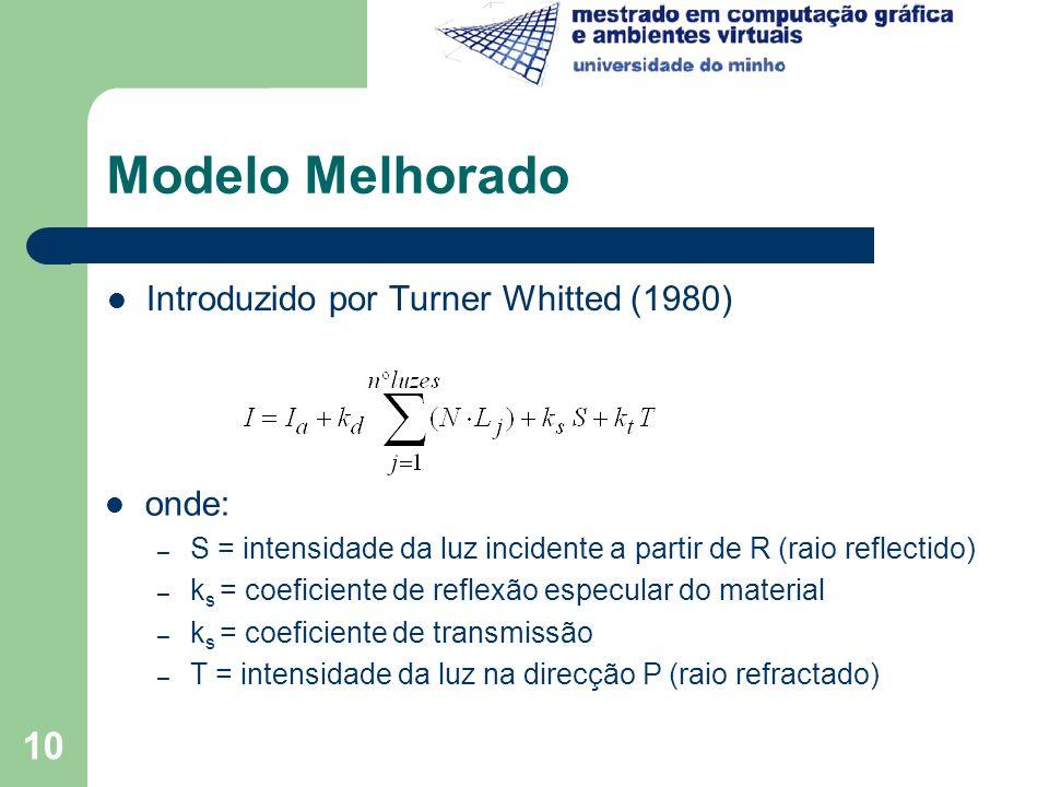 10 Modelo Melhorado Introduzido por Turner Whitted (1980) onde: – S = intensidade da luz incidente a partir de R (raio reflectido) – k s = coeficiente