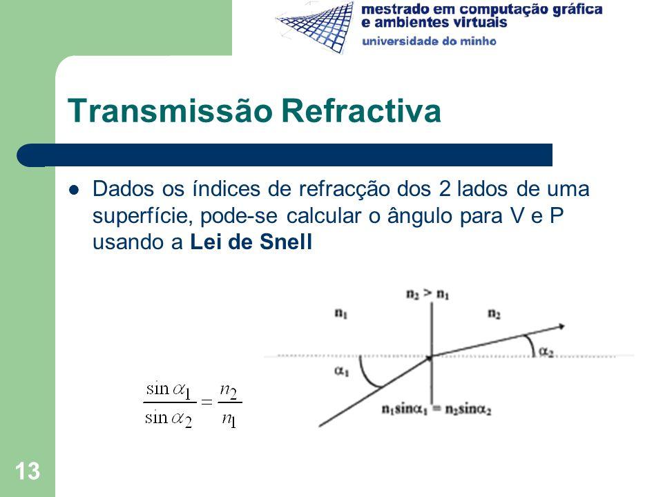 13 Transmissão Refractiva Dados os índices de refracção dos 2 lados de uma superfície, pode-se calcular o ângulo para V e P usando a Lei de Snell