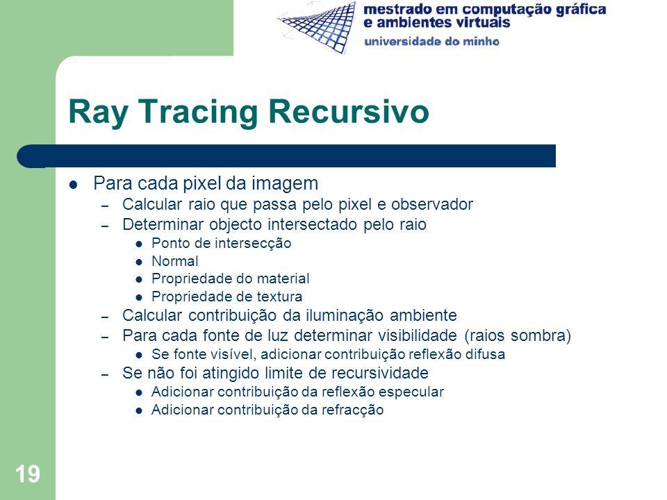 19 Ray Tracing Recursivo Para cada pixel da imagem – Calcular raio que passa pelo pixel e observador – Determinar objecto intersectado pelo raio Ponto