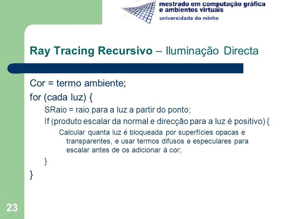 23 Ray Tracing Recursivo – Iluminação Directa Cor = termo ambiente; for (cada luz) { SRaio = raio para a luz a partir do ponto; If (produto escalar da
