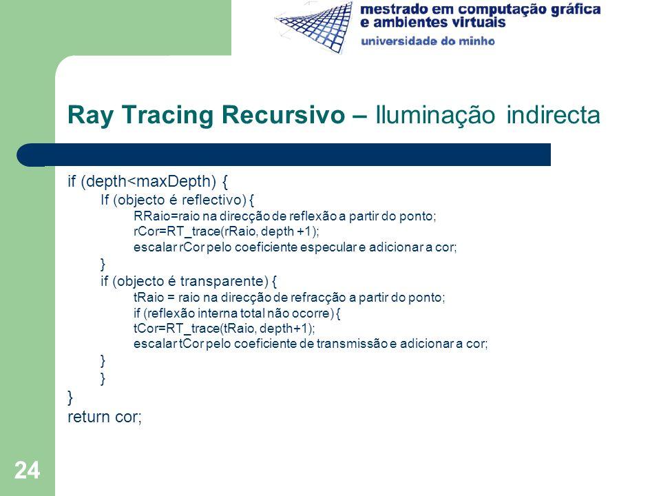 24 Ray Tracing Recursivo – Iluminação indirecta if (depth<maxDepth) { If (objecto é reflectivo) { RRaio=raio na direcção de reflexão a partir do ponto