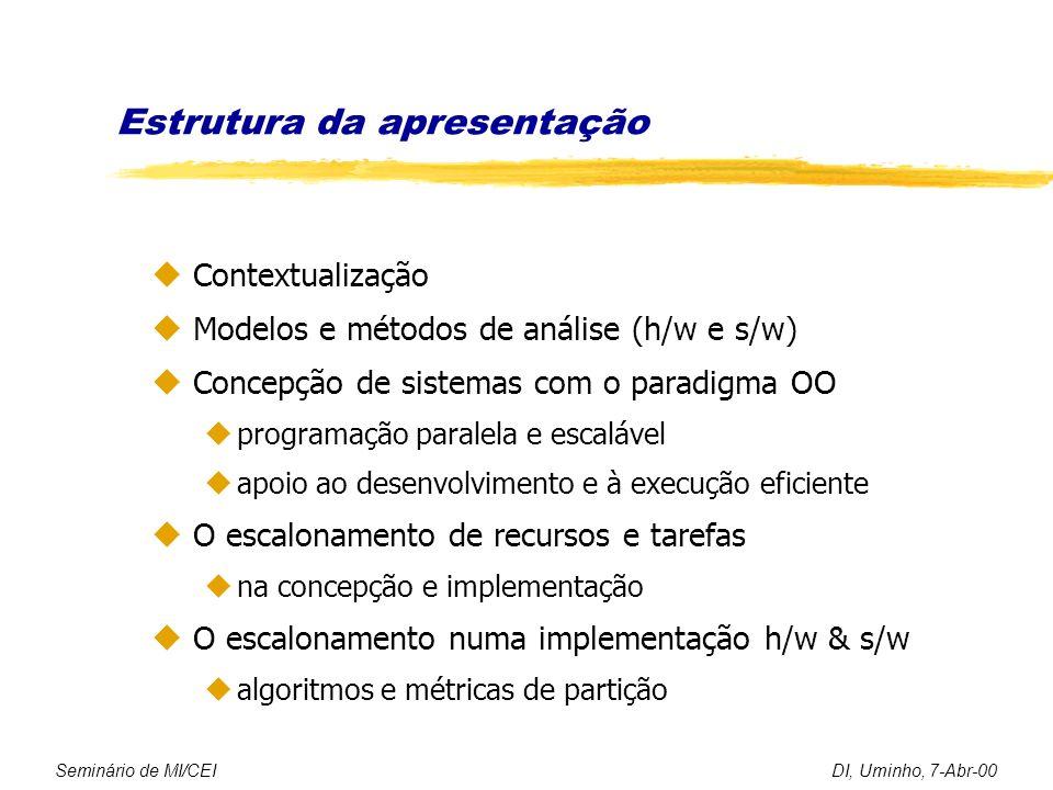 Estrutura da apresentação u Contextualização u Modelos e métodos de análise (h/w e s/w) u Concepção de sistemas com o paradigma OO uprogramação paralela e escalável uapoio ao desenvolvimento e à execução eficiente u O escalonamento de recursos e tarefas una concepção e implementação u O escalonamento numa implementação h/w & s/w ualgoritmos e métricas de partição Seminário de MI/CEIDI, Uminho, 7-Abr-00