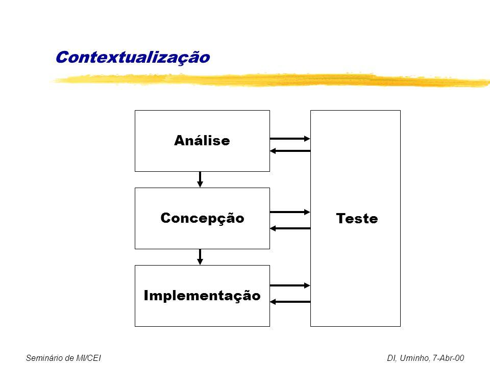Modelos e métodos de análise (h/w e s/w) u Objectivos u Arquitecturas alvo u Características dum sistema u O co-projecto de h/w - s/w u A notação UML u Modelo de processos e diagramas associados u Especificação em OBLOG u Aplicação a um sistema de controlo de produção Seminário de MI/CEIDI, Uminho, 7-Abr-00 João Miguel Fernandes