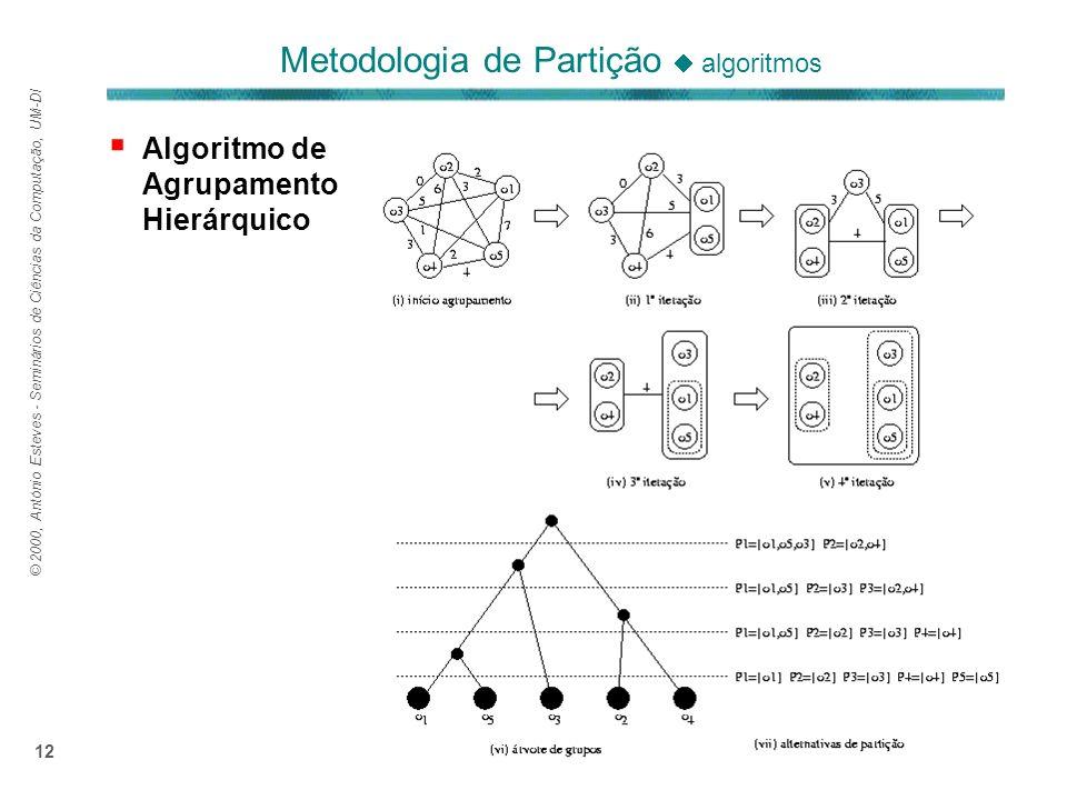 © 2000, António Esteves - Seminários de Ciências da Computação, UM-DI 12 Algoritmo de Agrupamento Hierárquico Metodologia de Partição algoritmos