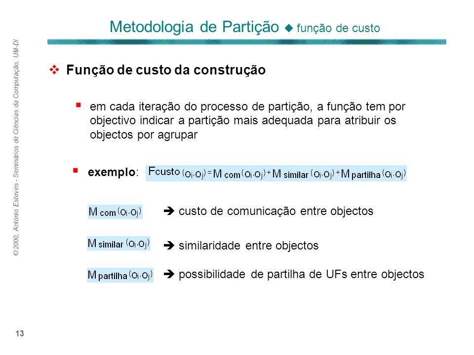 © 2000, António Esteves - Seminários de Ciências da Computação, UM-DI 13 Função de custo da construção em cada iteração do processo de partição, a fun