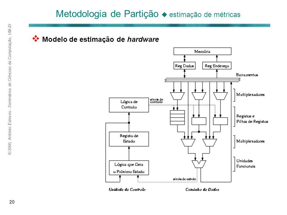 © 2000, António Esteves - Seminários de Ciências da Computação, UM-DI 20 Metodologia de Partição estimação de métricas Modelo de estimação de hardware