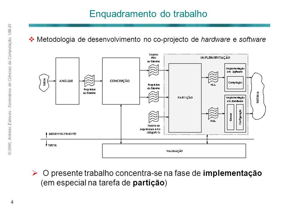 © 2000, António Esteves - Seminários de Ciências da Computação, UM-DI 25 Conclusões O meta-modelo seleccionado deve adequar-se aos sistemas a projectar A partição identifica-se com o paradigma de co-projecto de hw/sw O processo de partição é um problema de optimização local ou global A partição pode ser genérica, a estimação depende da arquitectura alvo Modelos de estimação mais precisos implicam tempo de cálculo maior