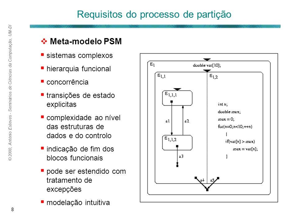 © 2000, António Esteves - Seminários de Ciências da Computação, UM-DI 8 Meta-modelo PSM sistemas complexos hierarquia funcional concorrência transições de estado explicitas complexidade ao nível das estruturas de dados e do controlo indicação de fim dos blocos funcionais pode ser estendido com tratamento de excepções modelação intuitiva Requisitos do processo de partição
