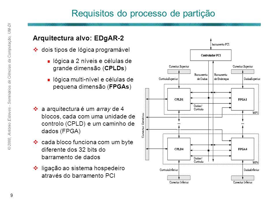 © 2000, António Esteves - Seminários de Ciências da Computação, UM-DI 9 Arquitectura alvo: EDgAR-2 dois tipos de lógica programável n lógica a 2 níveis e células de grande dimensão (CPLDs) n lógica multi-nível e células de pequena dimensão (FPGAs) a arquitectura é um array de 4 blocos, cada com uma unidade de controlo (CPLD) e um caminho de dados (FPGA) cada bloco funciona com um byte diferente dos 32 bits do barramento de dados ligação ao sistema hospedeiro através do barramento PCI Requisitos do processo de partição