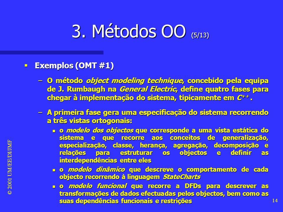 © 2001 UM/EE/DI/JMF 13 3. Métodos OO (4/13) Methods war Methods war –A partir do início dos anos 90, iniciou-se uma verdadeira corrida aos métodos (me
