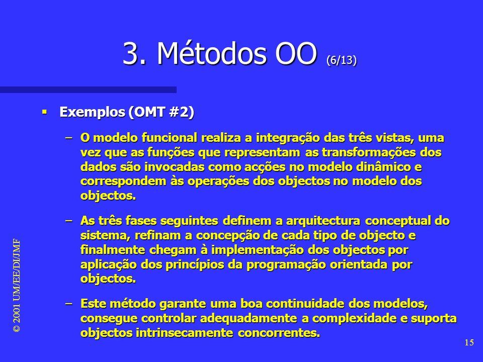© 2001 UM/EE/DI/JMF 14 3. Métodos OO (5/13) Exemplos (OMT #1) Exemplos (OMT #1) –O método object modeling technique, concebido pela equipa de J. Rumba