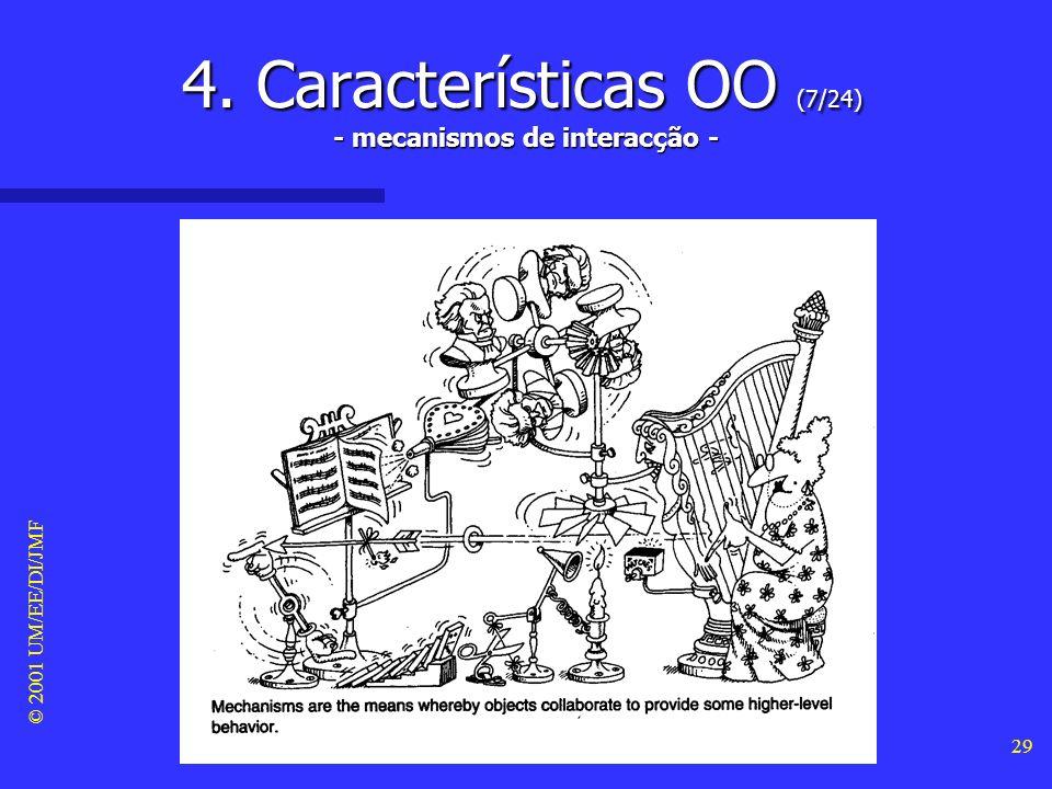 © 2001 UM/EE/DI/JMF 28 4. Características OO (6/24) Encapsulamento Encapsulamento –O encapsulamento consiste em separar o comportamento externo dum ob