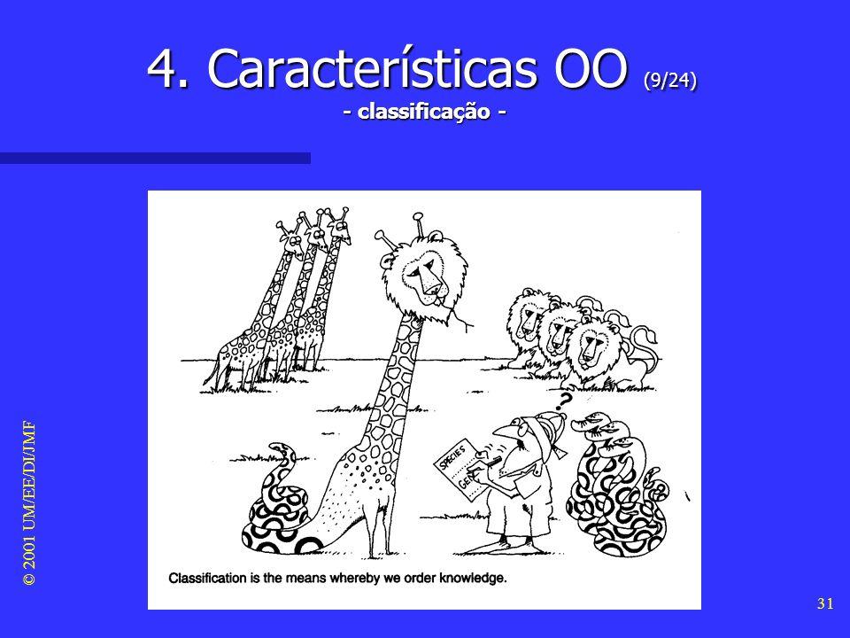 © 2001 UM/EE/DI/JMF 30 4. Características OO (8/24) Agregação e composição Agregação e composição –As relações inter-objectos que se expressam, durant