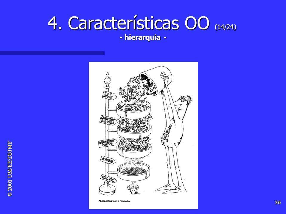 © 2001 UM/EE/DI/JMF 35 4. Características OO (13/24) - herança -