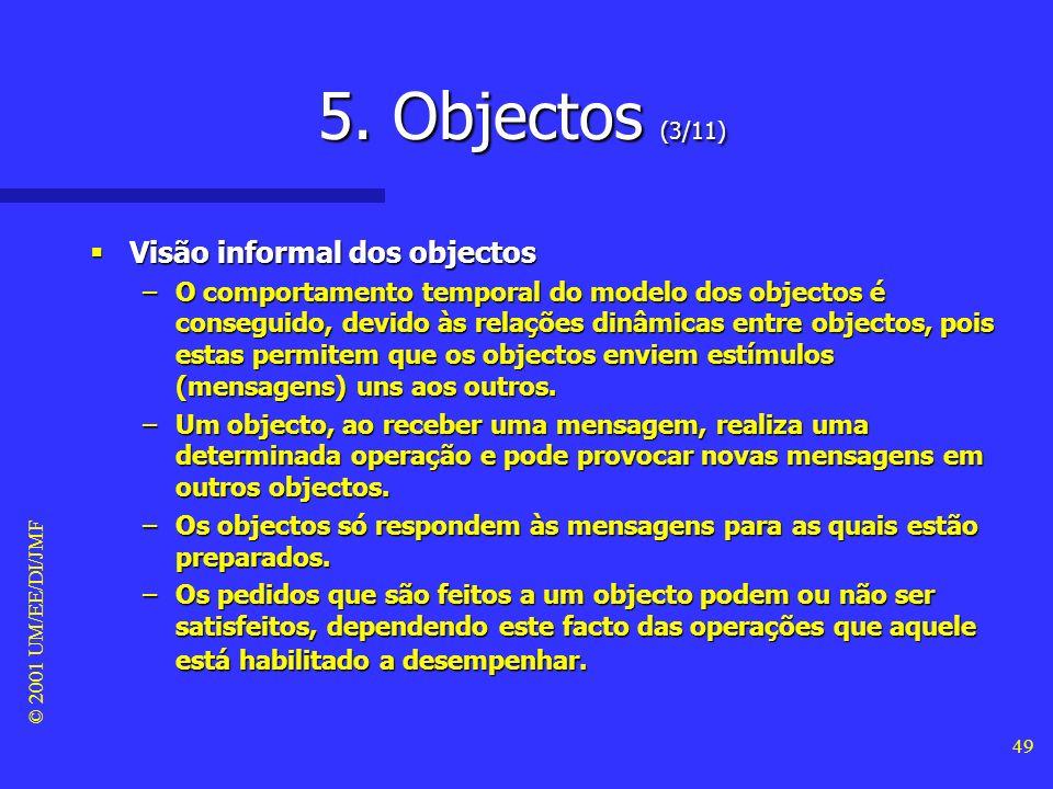 © 2001 UM/EE/DI/JMF 48 5. Objectos (2/11) Visão informal dos objectos Visão informal dos objectos –Um objecto contém um conjunto de dados (informação)