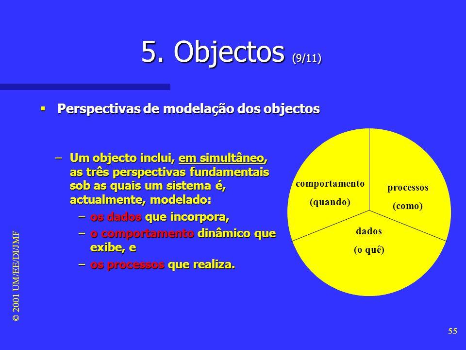 © 2001 UM/EE/DI/JMF 54 5. Objectos (8/11) Características dos objectos Características dos objectos –Encapsula informação. –Indica o tipo dos seus atr