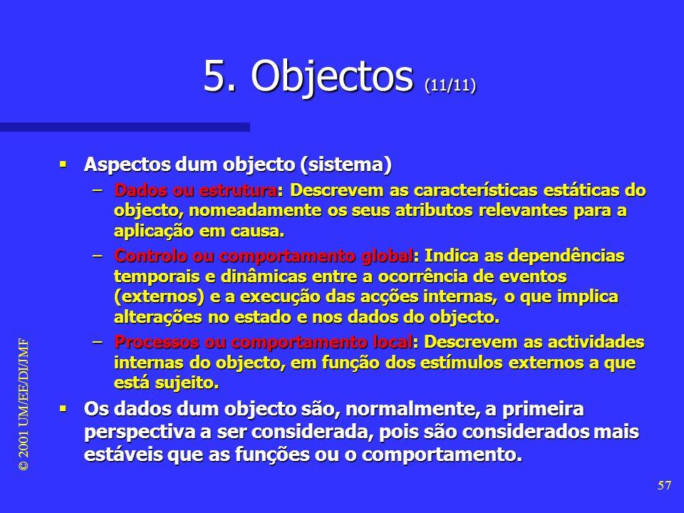 © 2001 UM/EE/DI/JMF 56 5. Objectos (10/11) Relação entre perspectivas de modelação Relação entre perspectivas de modelação comportamentoprocessos dado