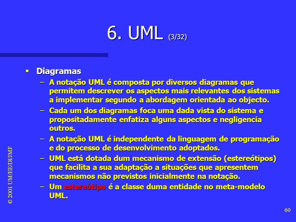 © 2001 UM/EE/DI/JMF 59 6. UML (2/32) Origem e evolução da notação UML Origem e evolução da notação UML OMT (Rumbaugh et al.) Booch OOSE (Jacobson et a