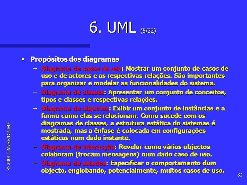 © 2001 UM/EE/DI/JMF 61 6. UML (4/32) Diagramas Diagramas –No contexto dos sistemas embebidos, os seguintes diagramas UML foram considerados indispensá