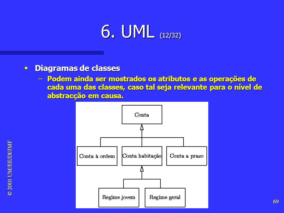 © 2001 UM/EE/DI/JMF 68 6. UML (11/32) Diagramas de classes Diagramas de classes –Para sistemas OO, são necessários diagramas de classes, para indicar