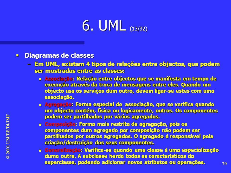 © 2001 UM/EE/DI/JMF 69 6. UML (12/32) Diagramas de classes Diagramas de classes –Podem ainda ser mostrados os atributos e as operações de cada uma das