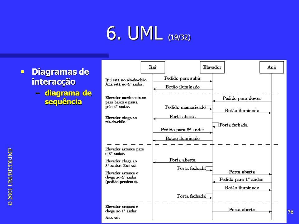 © 2001 UM/EE/DI/JMF 75 6. UML (18/32) Diagramas de interacção Diagramas de interacção –Existem dois tipos diferentes de diagramas de interacção: diagr