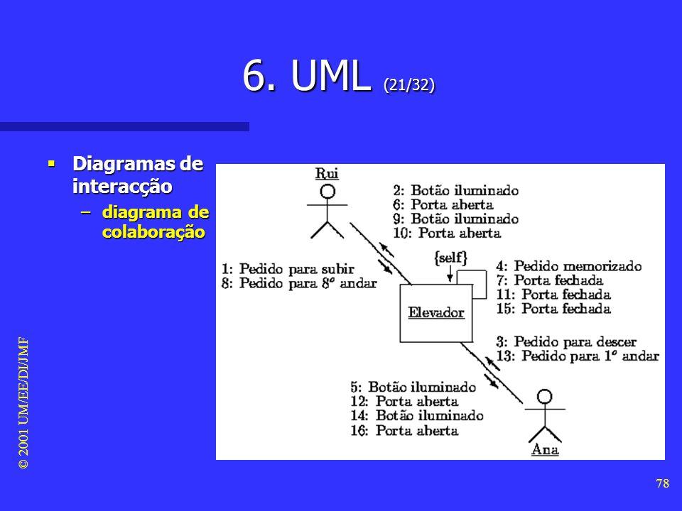 © 2001 UM/EE/DI/JMF 77 6. UML (20/32) Diagramas de interacção Diagramas de interacção –Um diagrama de colaboração também pode ser usado para descrever