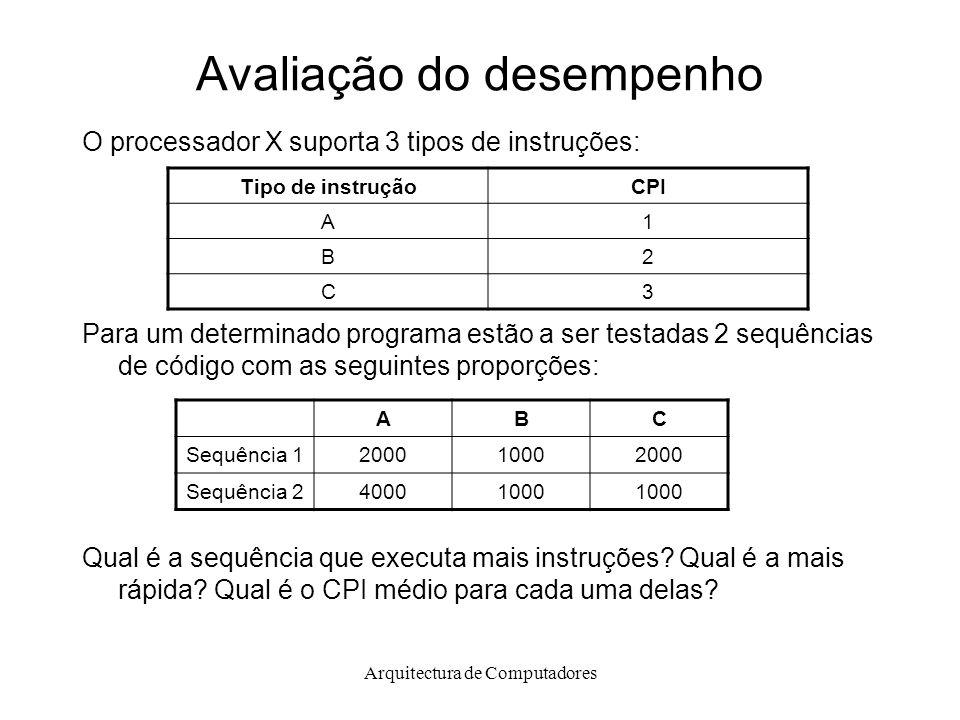 Arquitectura de Computadores Avaliação do desempenho O processador X suporta 3 tipos de instruções: Para um determinado programa estão a ser testadas