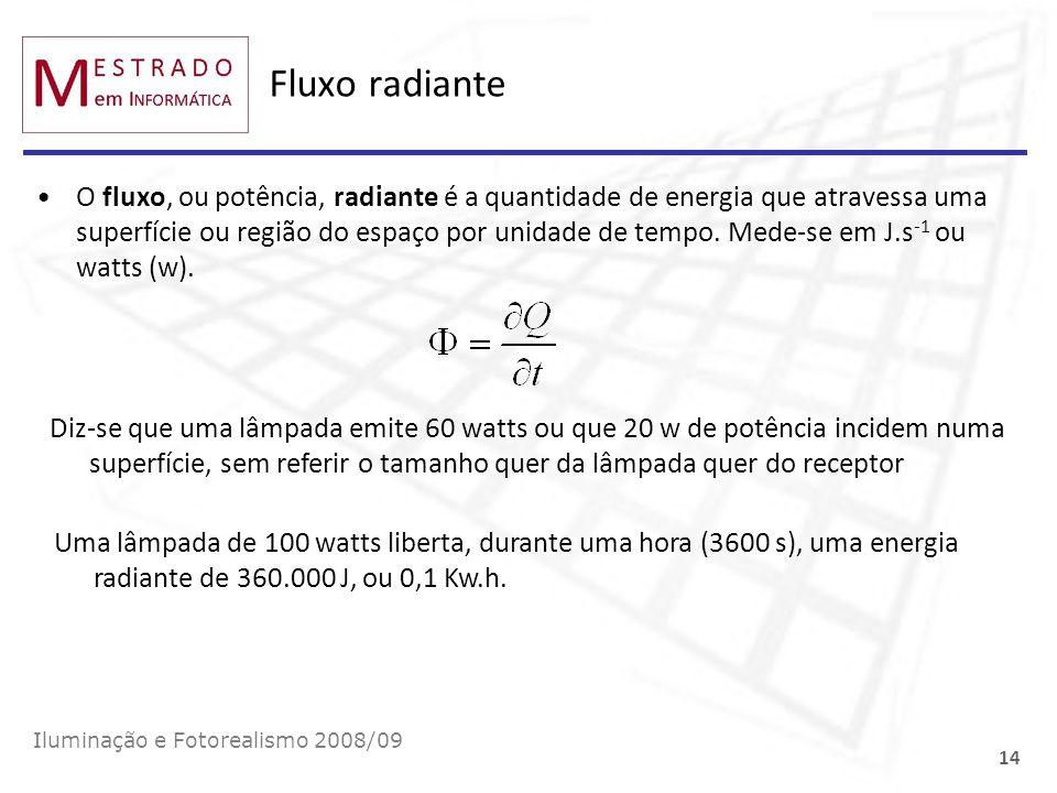 Fluxo radiante O fluxo, ou potência, radiante é a quantidade de energia que atravessa uma superfície ou região do espaço por unidade de tempo. Mede-se