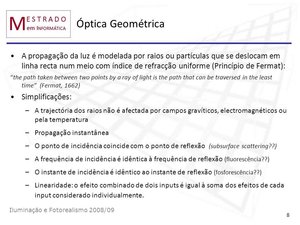 Óptica Geométrica A propagação da luz é modelada por raios ou partículas que se deslocam em linha recta num meio com índice de refracção uniforme (Pri