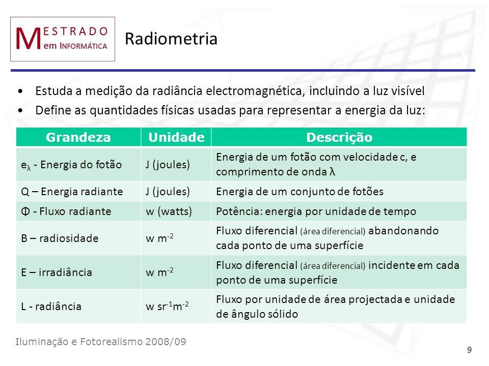 Radiometria Estuda a medição da radiância electromagnética, incluindo a luz visível Define as quantidades físicas usadas para representar a energia da
