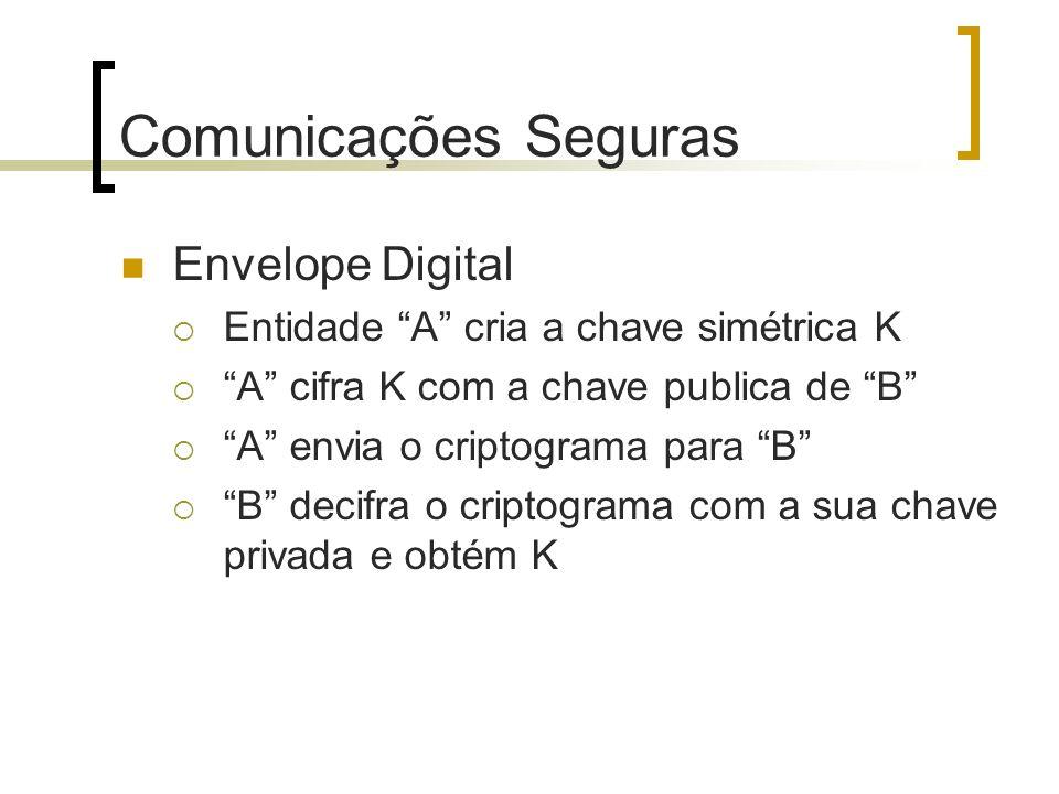 Comunicações Seguras Envelope Digital Entidade A cria a chave simétrica K A cifra K com a chave publica de B A envia o criptograma para B B decifra o