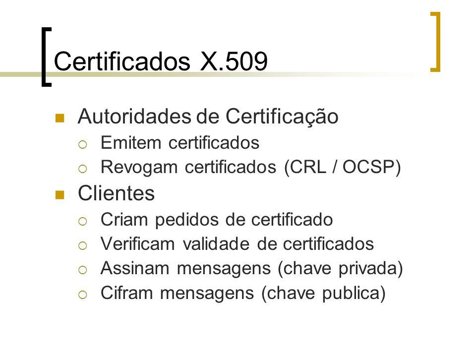Certificados X.509 Autoridades de Certificação Emitem certificados Revogam certificados (CRL / OCSP) Clientes Criam pedidos de certificado Verificam v