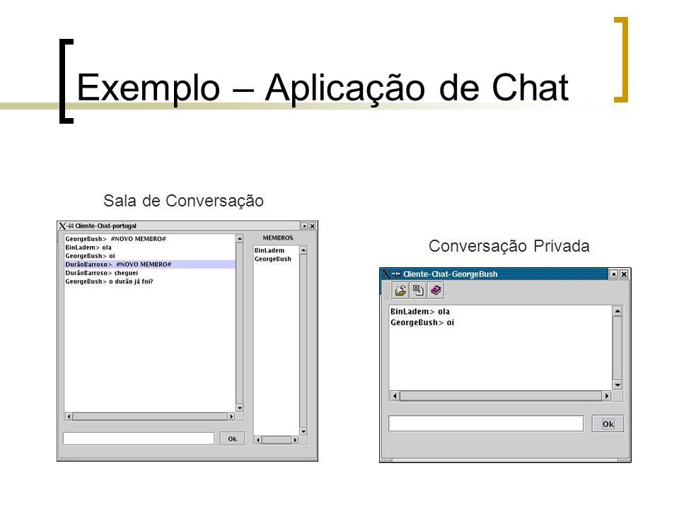 Exemplo – Aplicação de Chat Sala de Conversação Conversação Privada
