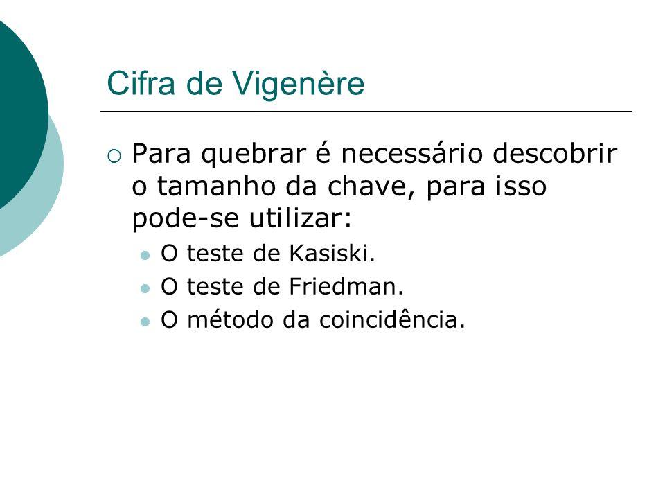 Cifra de Vigenère Para quebrar é necessário descobrir o tamanho da chave, para isso pode-se utilizar: O teste de Kasiski. O teste de Friedman. O métod