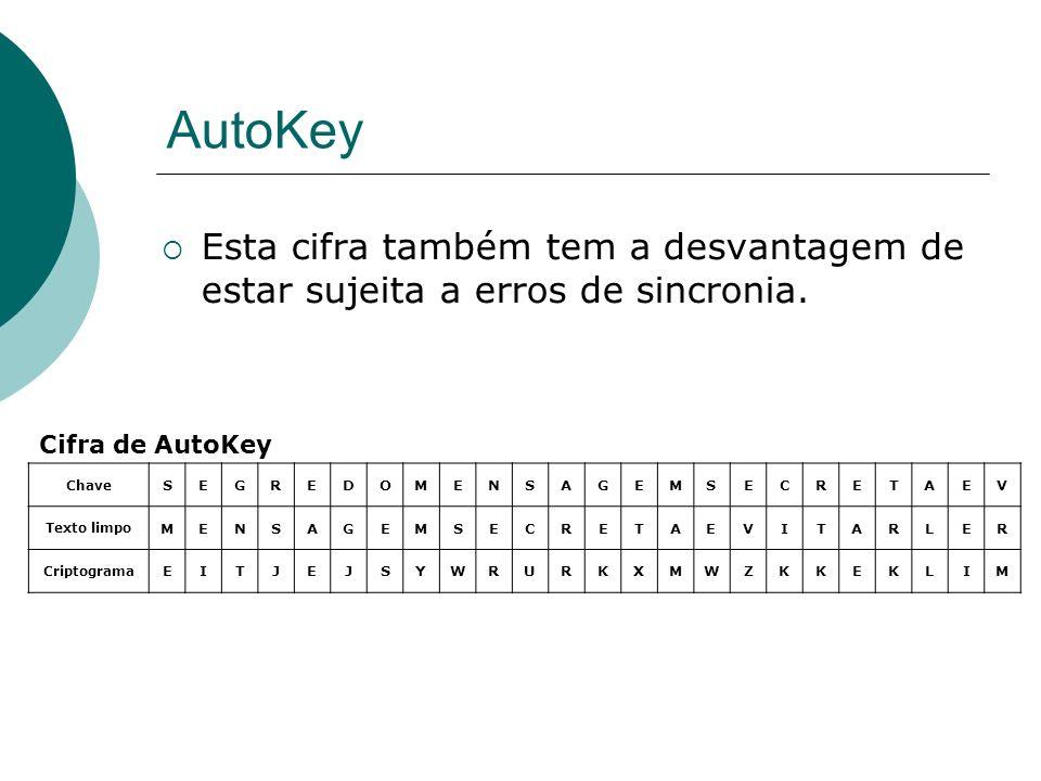 AutoKey Esta cifra também tem a desvantagem de estar sujeita a erros de sincronia. Cifra de AutoKey Chave SEGREDOMENSAGEMSECRETAEV Texto limpo MENSAGE