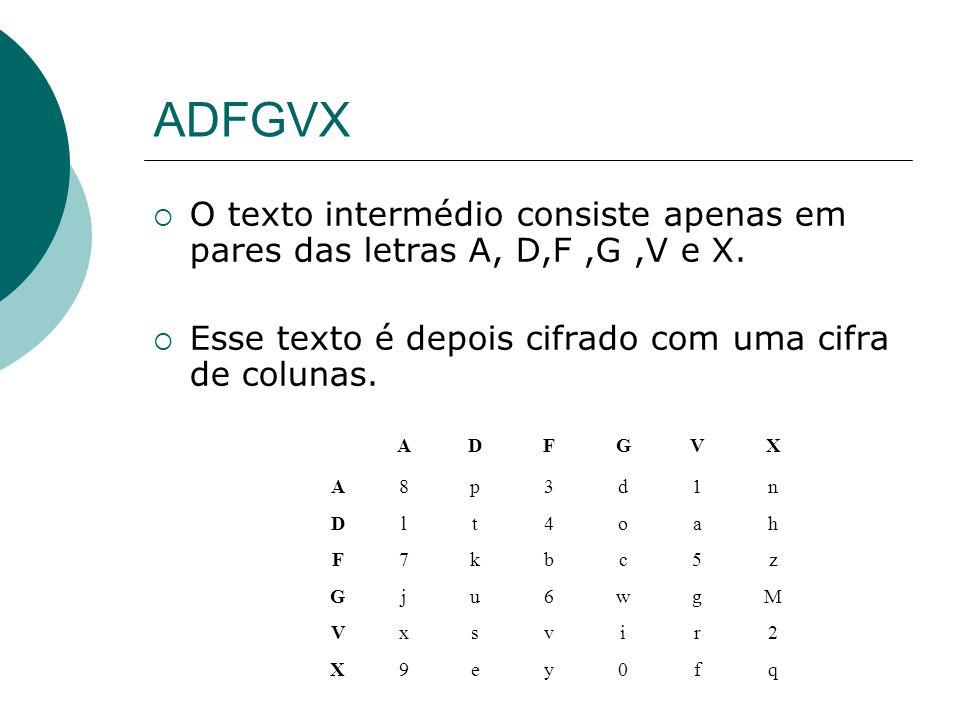 ADFGVX O texto intermédio consiste apenas em pares das letras A, D,F,G,V e X. Esse texto é depois cifrado com uma cifra de colunas. ADFGVX A8p3d1n Dlt