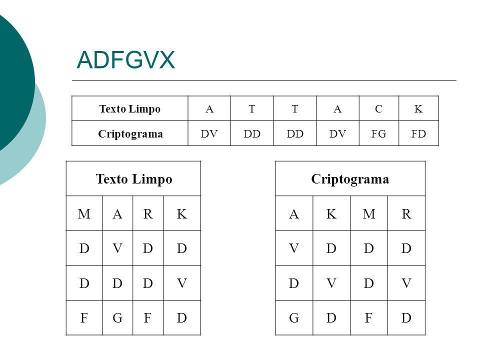 ADFGVX Texto LimpoATTACK CriptogramaDVDD DVFGFD Texto LimpoCriptograma MARKAKMR DVDDVDDD DDDVDVDV FGFDGDFD