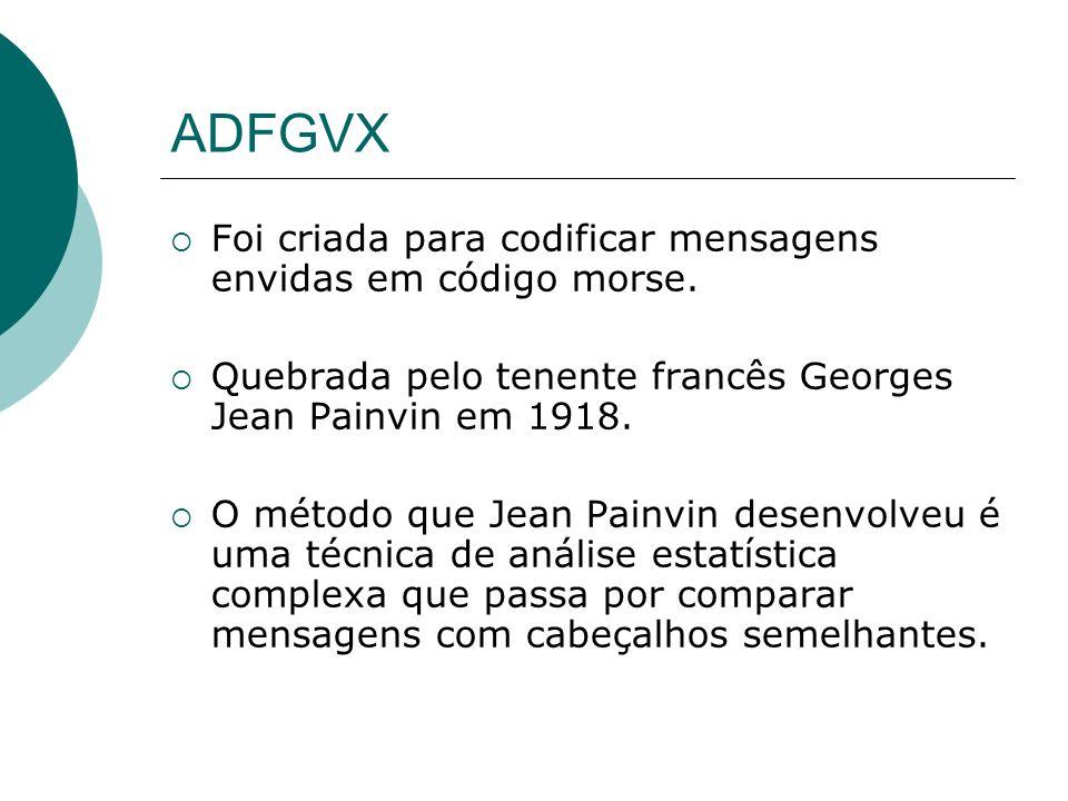 ADFGVX Foi criada para codificar mensagens envidas em código morse. Quebrada pelo tenente francês Georges Jean Painvin em 1918. O método que Jean Pain