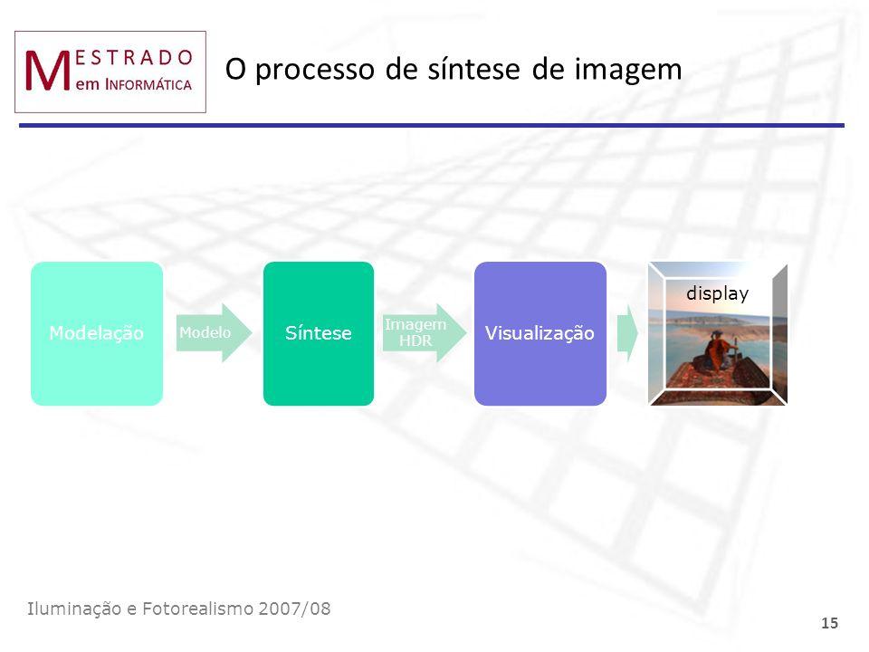 O processo de síntese de imagem Modelação Modelo Síntese Imagem HDR Visualização display Iluminação e Fotorealismo 2007/08 15