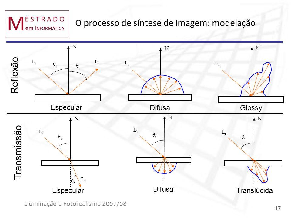 O processo de síntese de imagem: modelação Iluminação e Fotorealismo 2007/08 17 Reflexão Transmissão N LiLi LrLr θiθi θrθr Especular N LiLi LtLt θtθt