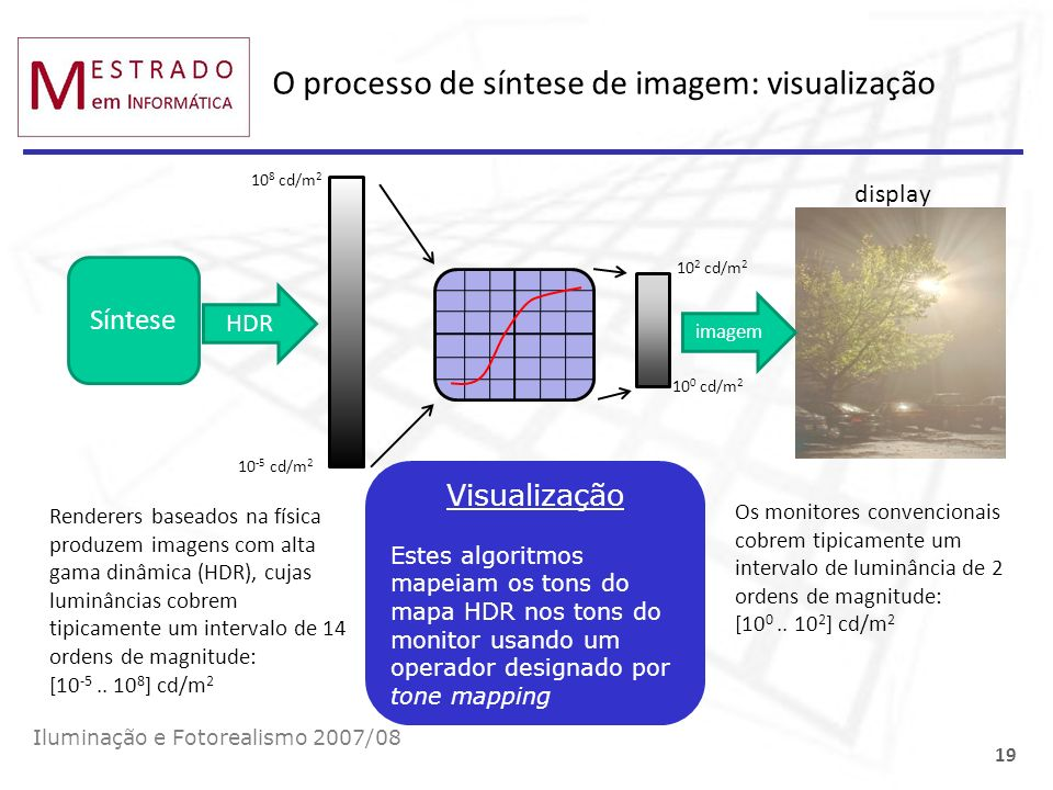 O processo de síntese de imagem: visualização Iluminação e Fotorealismo 2007/08 19 Síntese HDR display imagem 10 -5 cd/m 2 10 8 cd/m 2 10 0 cd/m 2 10