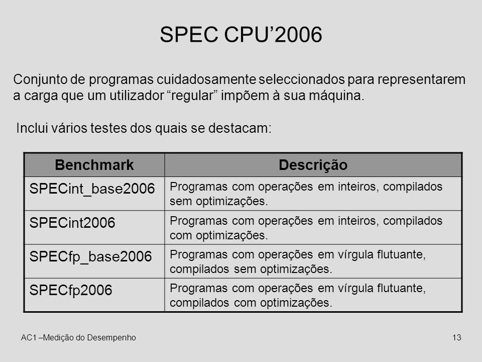 AC1 –Medição do Desempenho13 SPEC CPU2006 Conjunto de programas cuidadosamente seleccionados para representarem a carga que um utilizador regular impõ