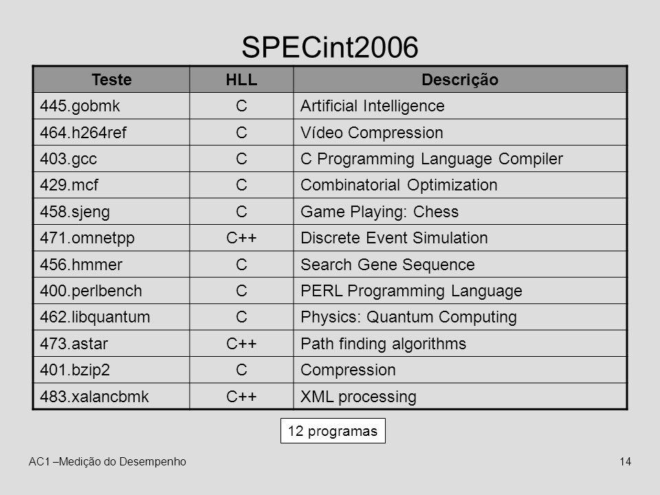 AC1 –Medição do Desempenho14 SPECint2006 TesteHLLDescrição 445.gobmkCArtificial Intelligence 464.h264refCVídeo Compression 403.gccCC Programming Langu