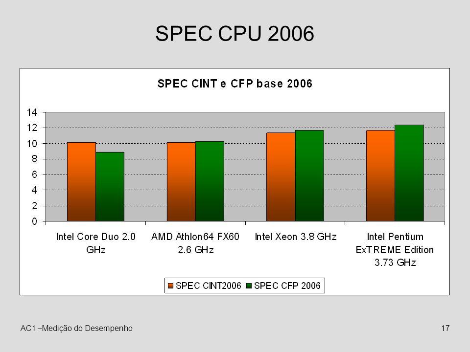 AC1 –Medição do Desempenho17 SPEC CPU 2006