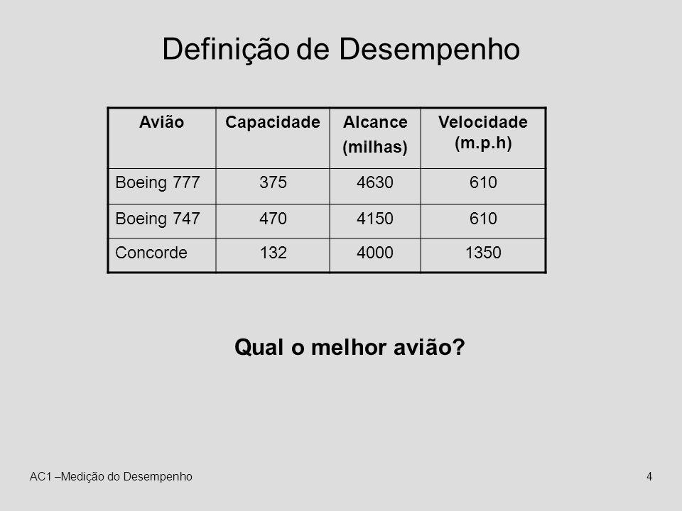 AC1 –Medição do Desempenho4 Definição de Desempenho AviãoCapacidadeAlcance (milhas) Velocidade (m.p.h) Boeing 7773754630610 Boeing 7474704150610 Conco
