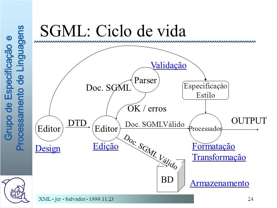 XML - jcr - Salvador - 1999.11.2324 BD Doc.